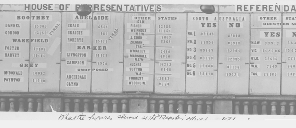 Image: A notice board showing the results of an election with lists of numbers.