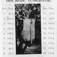"""Black and white postcard with an image of a water bag hanging in the shade of a tree. Accompanying text lists the shade temperature (in Farenheit) for every day in Jaunaury 1908. At the bottom of the page are the words """"Lest We Forget"""""""